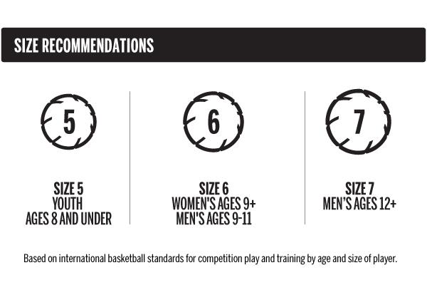 basketball sizing chart